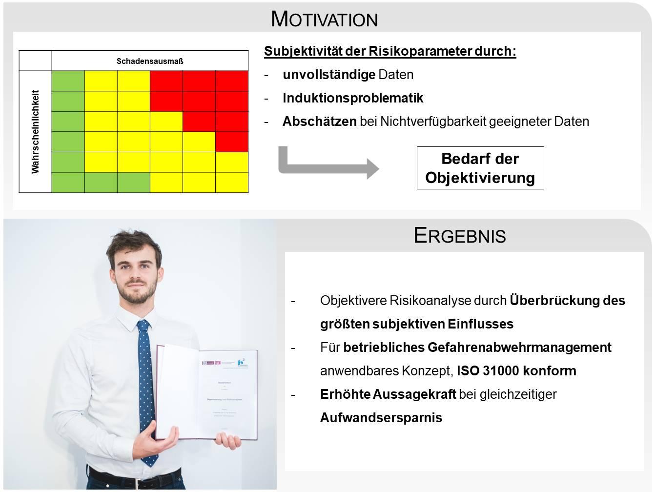 Risikoanalyse Motivationen und Ergebnisse der Arbeit